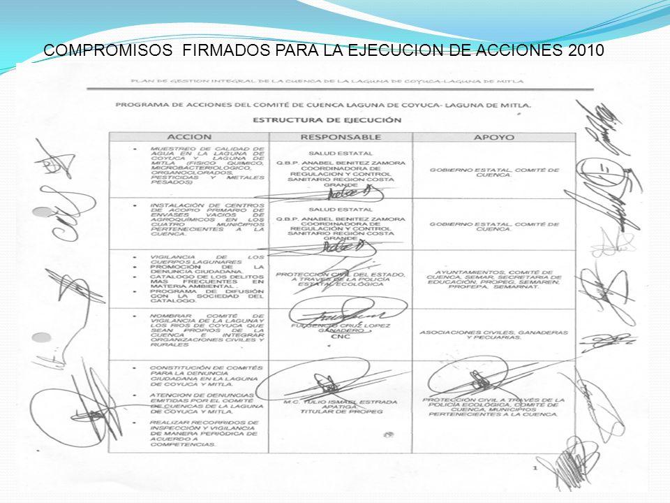 COMPROMISOS FIRMADOS PARA LA EJECUCION DE ACCIONES 2010
