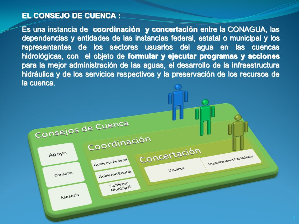 Organizaciones Ciudadanas