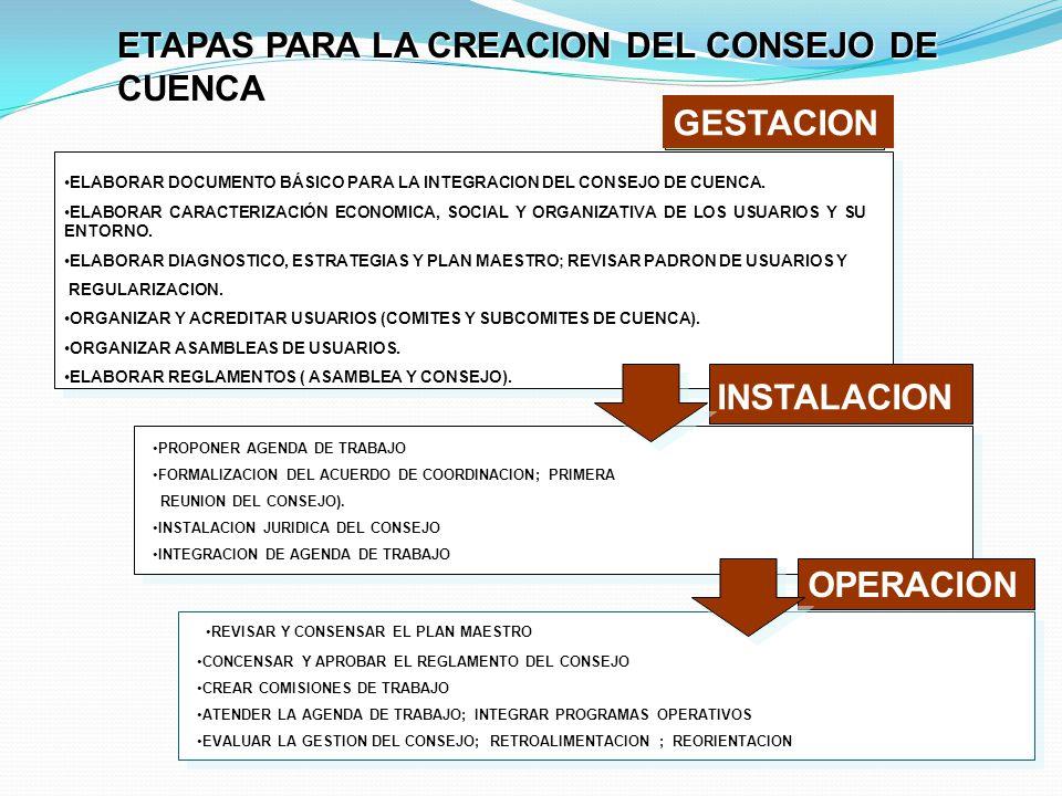 ETAPAS PARA LA CREACION DEL CONSEJO DE CUENCA