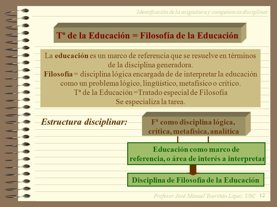 Tª de la Educación = Filosofía de la Educación