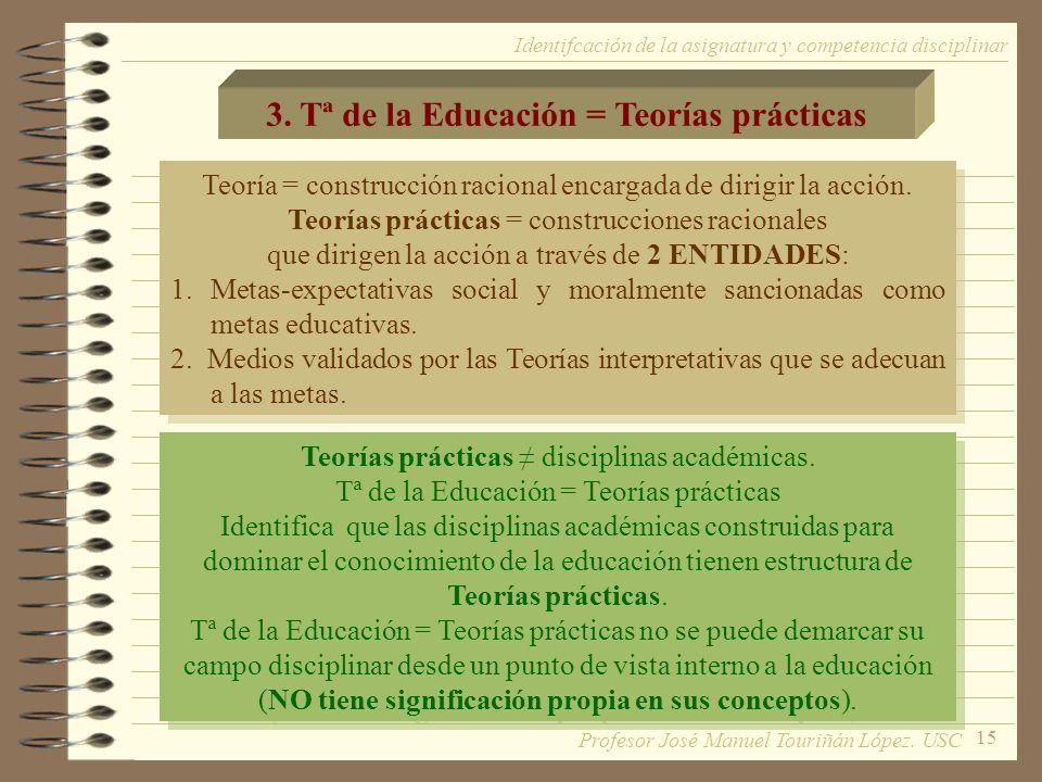 3. Tª de la Educación = Teorías prácticas