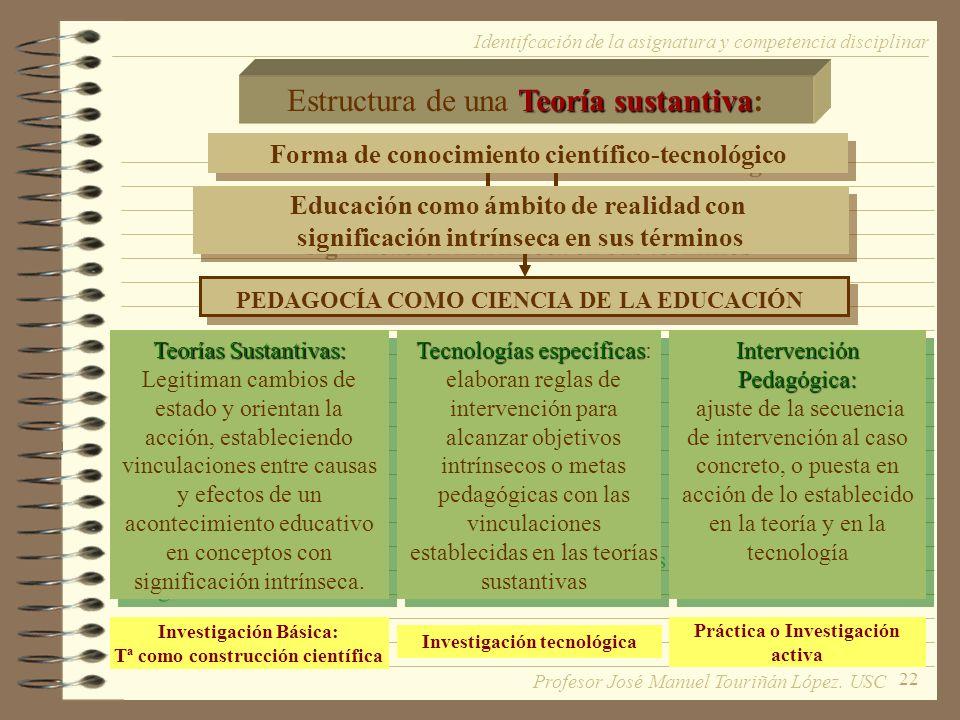 Forma de conocimiento científico-tecnológico
