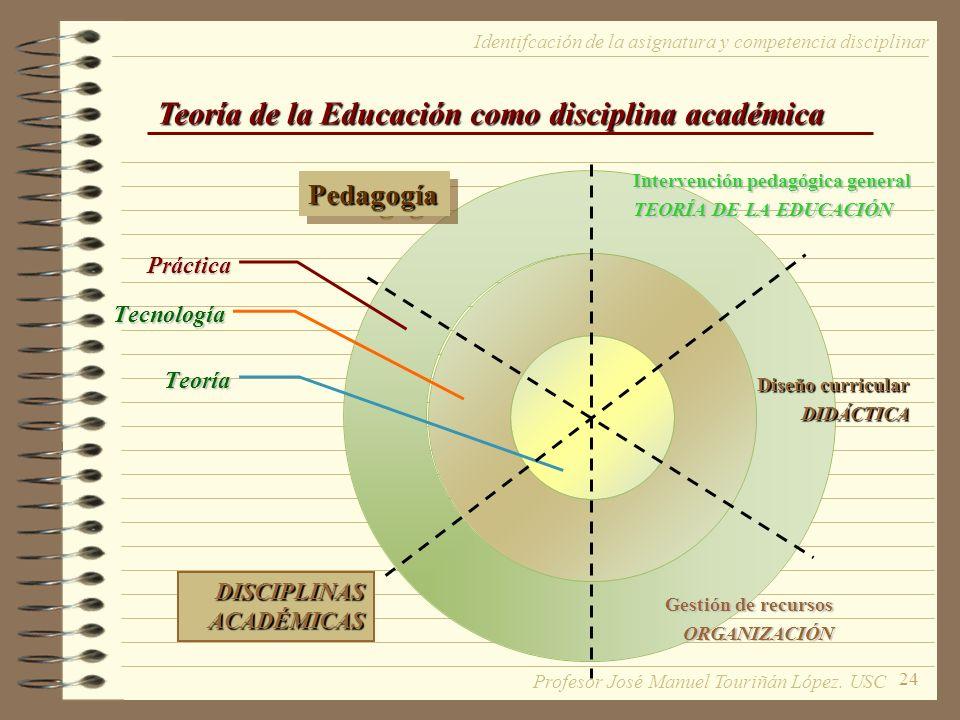 Teoría de la Educación como disciplina académica