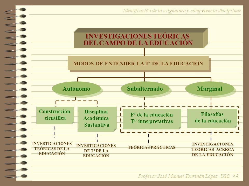 INVESTIGACIONES TEÓRICAS DEL CAMPO DE LA EDUCACIÓN