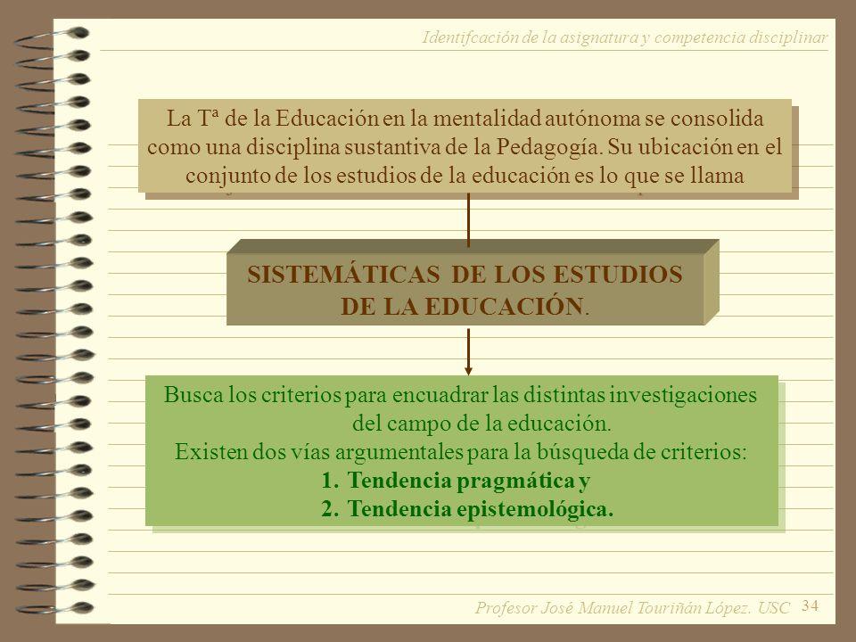 SISTEMÁTICAS DE LOS ESTUDIOS DE LA EDUCACIÓN.