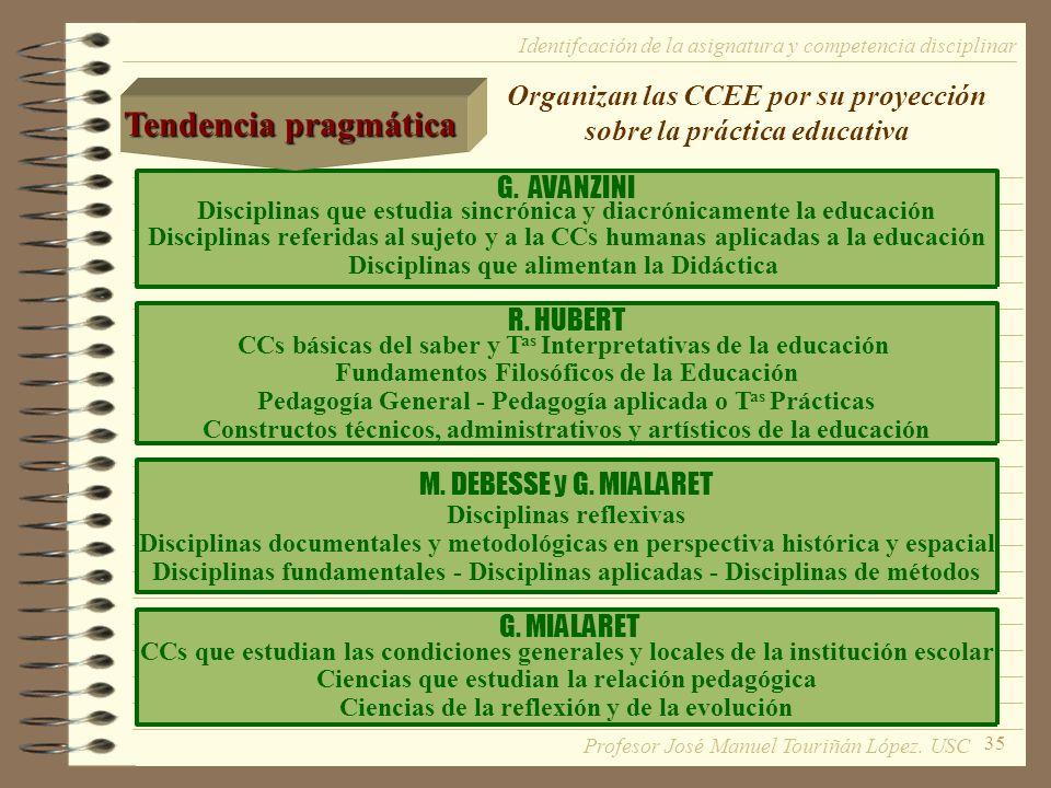 Tendencia pragmática Organizan las CCEE por su proyección