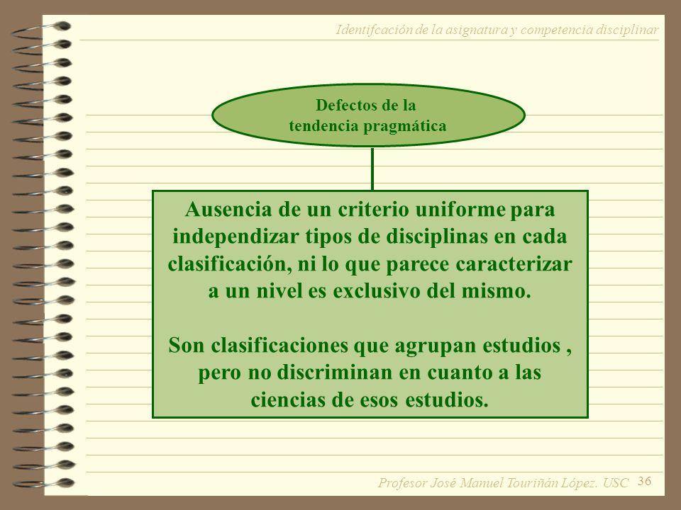 Identifcación de la asignatura y competencia disciplinar