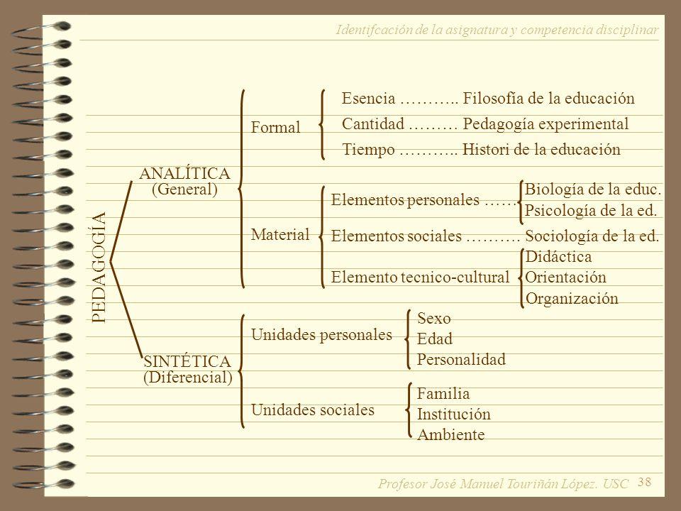 PEDAGOGÍA Esencia ……….. Filosofía de la educación