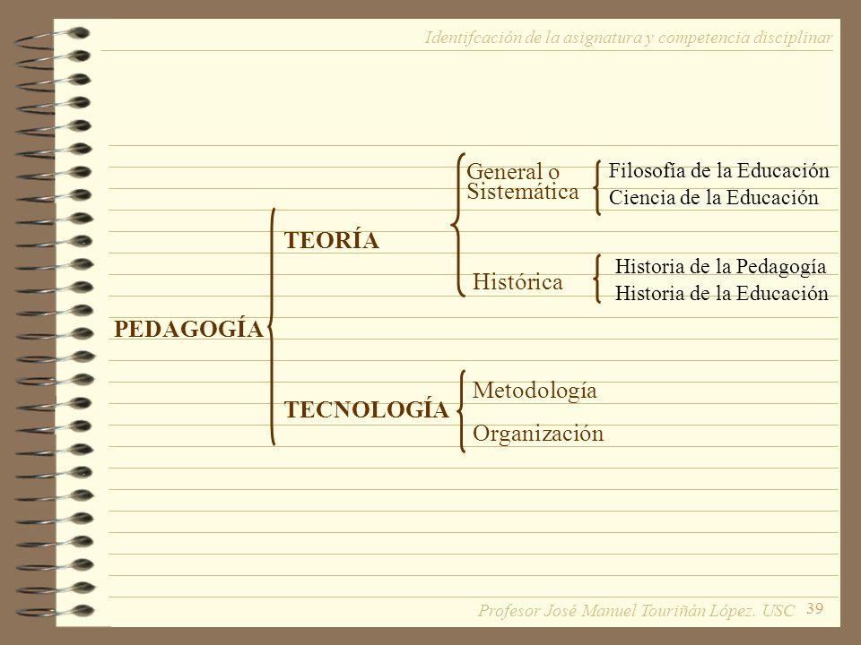General o Sistemática TEORÍA Histórica PEDAGOGÍA Metodología
