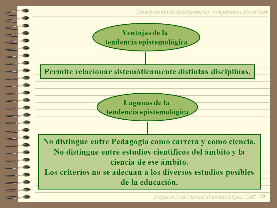 Permite relacionar sistemáticamente distintas disciplinas.