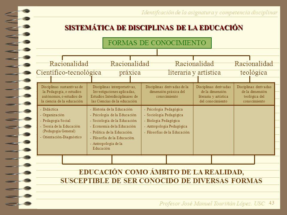 SISTEMÁTICA DE DISCIPLINAS DE LA EDUCACIÓN