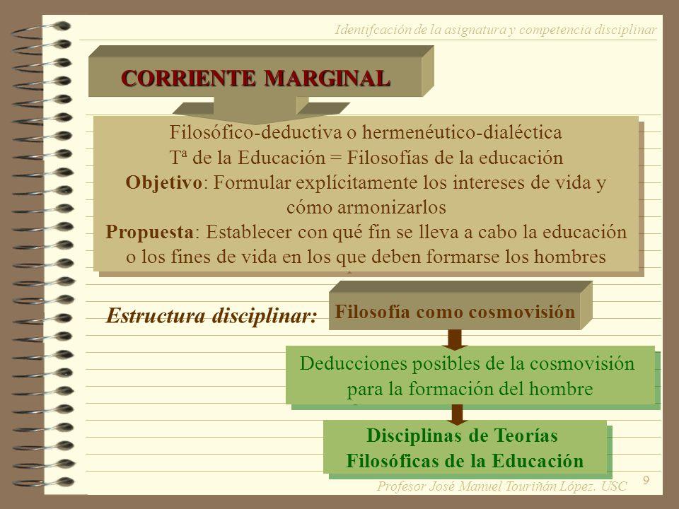 Estructura disciplinar: