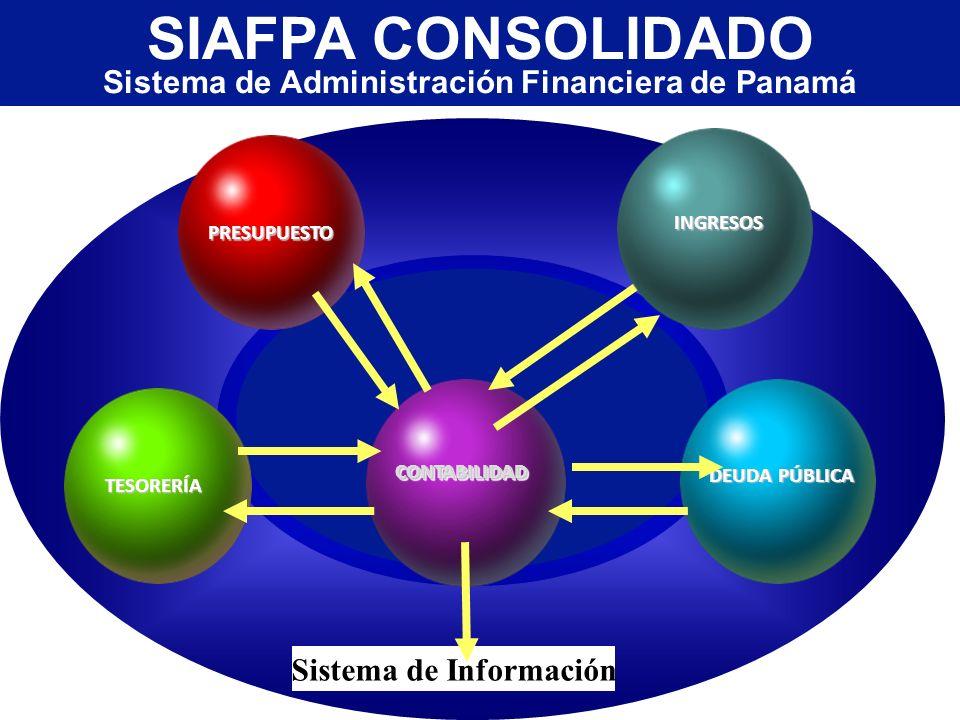 Sistema de Administración Financiera de Panamá