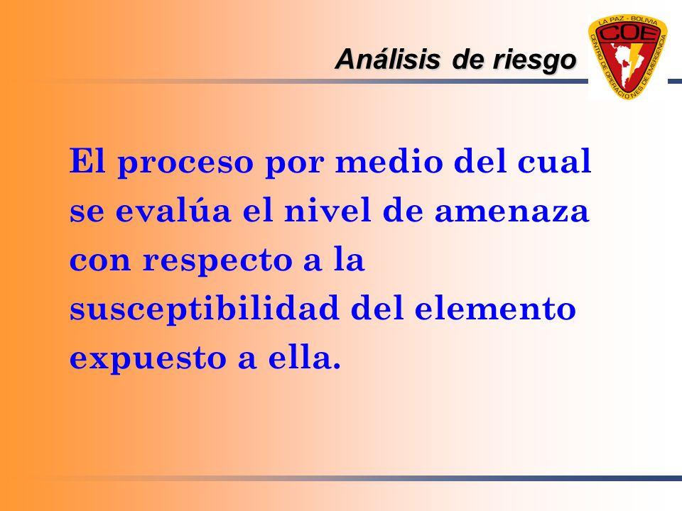 Análisis de riesgo El proceso por medio del cual se evalúa el nivel de amenaza con respecto a la susceptibilidad del elemento expuesto a ella.