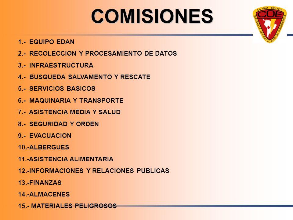 COMISIONES 1.- EQUIPO EDAN 2.- RECOLECCION Y PROCESAMIENTO DE DATOS