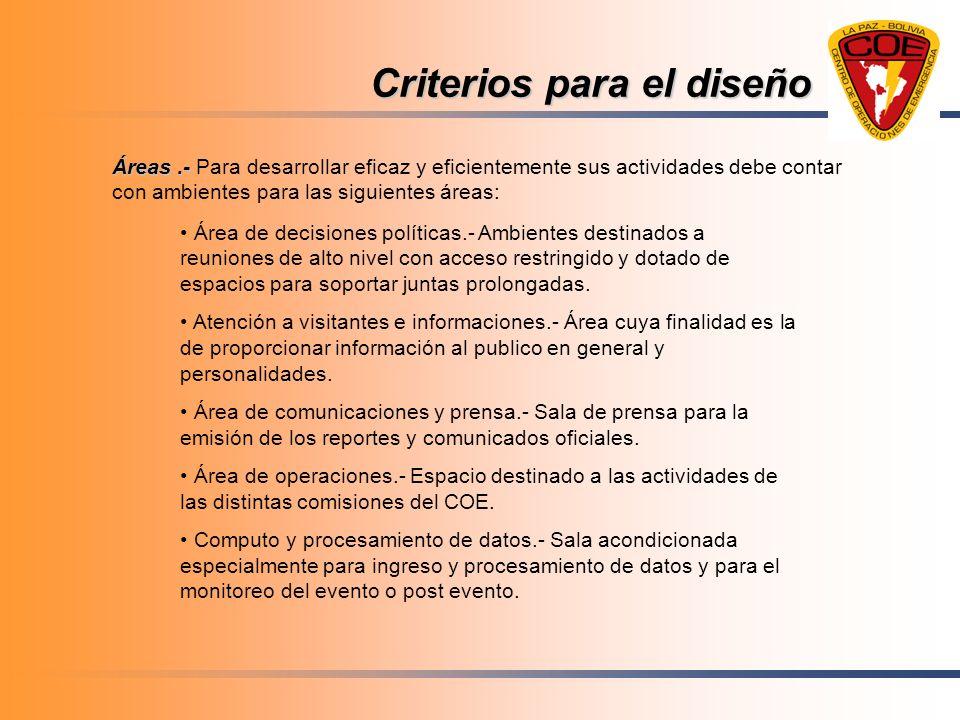 Criterios para el diseño
