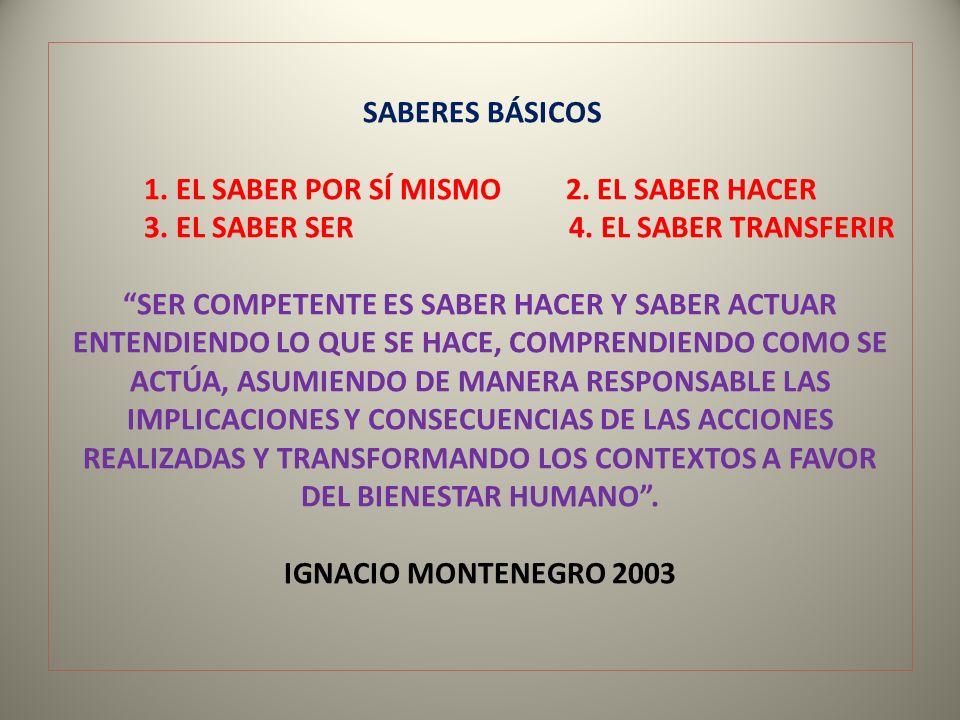 SABERES BÁSICOS 1. EL SABER POR SÍ MISMO 2. EL SABER HACER 3