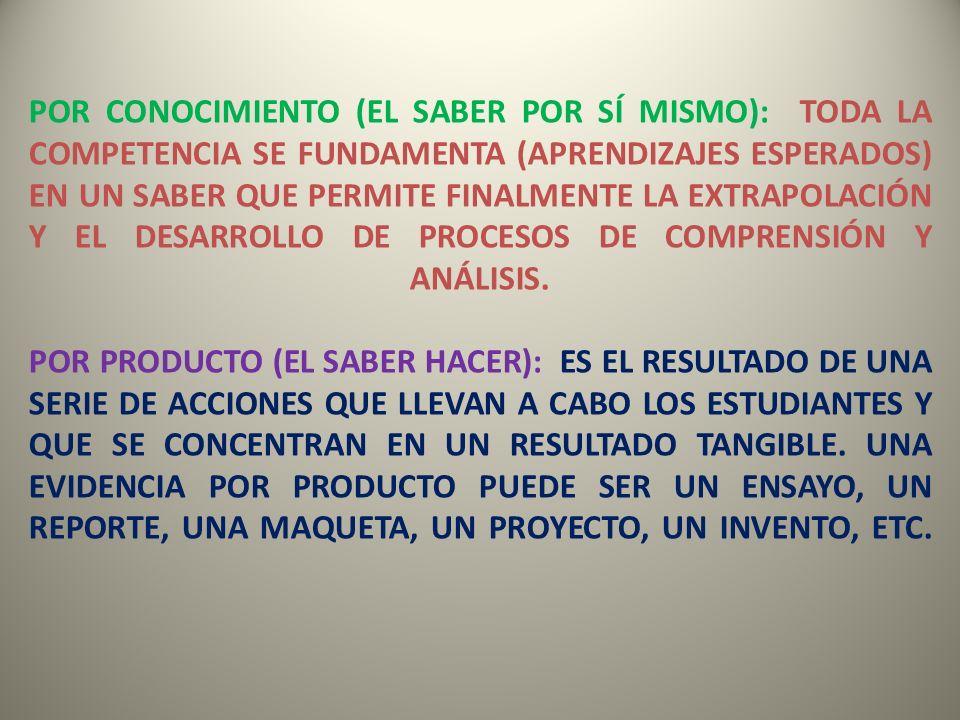 POR CONOCIMIENTO (EL SABER POR SÍ MISMO): TODA LA COMPETENCIA SE FUNDAMENTA (APRENDIZAJES ESPERADOS) EN UN SABER QUE PERMITE FINALMENTE LA EXTRAPOLACIÓN Y EL DESARROLLO DE PROCESOS DE COMPRENSIÓN Y ANÁLISIS.