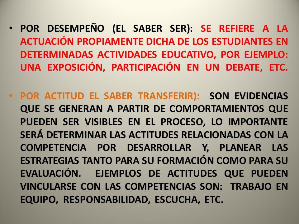 POR DESEMPEÑO (EL SABER SER): SE REFIERE A LA ACTUACIÓN PROPIAMENTE DICHA DE LOS ESTUDIANTES EN DETERMINADAS ACTIVIDADES EDUCATIVO, POR EJEMPLO: UNA EXPOSICIÓN, PARTICIPACIÓN EN UN DEBATE, ETC.