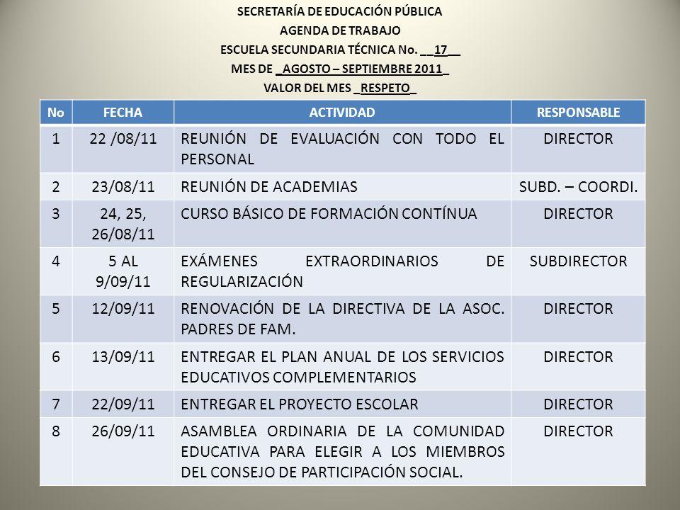 REUNIÓN DE EVALUACIÓN CON TODO EL PERSONAL DIRECTOR 2 23/08/11
