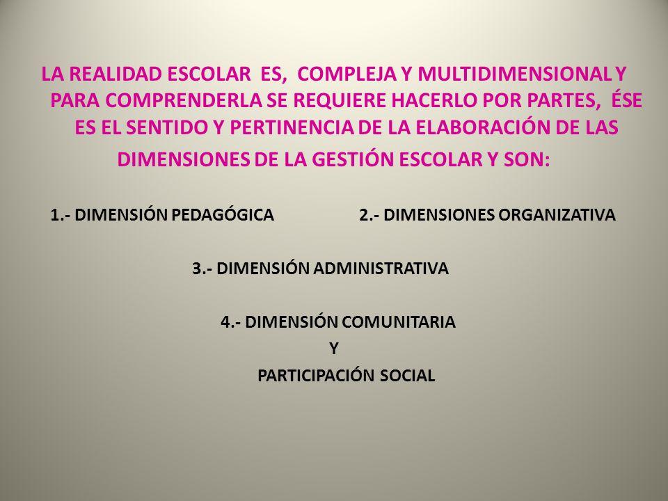 DIMENSIONES DE LA GESTIÓN ESCOLAR Y SON: