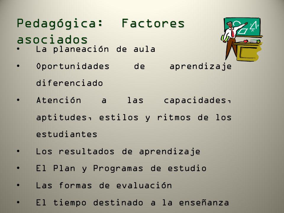 Pedagógica: Factores asociados