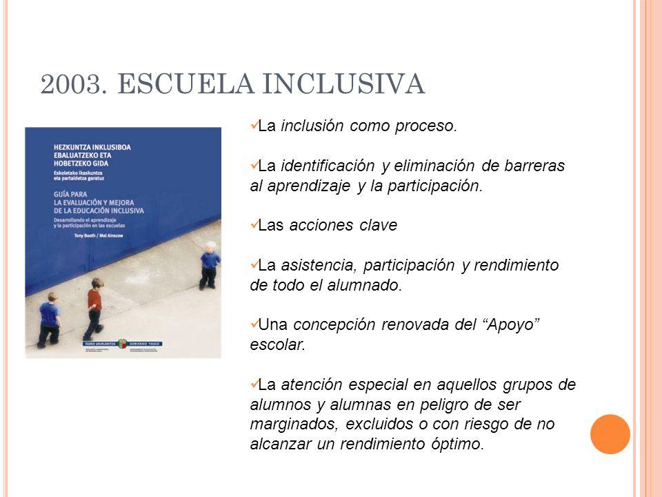 2003. ESCUELA INCLUSIVA La inclusión como proceso.