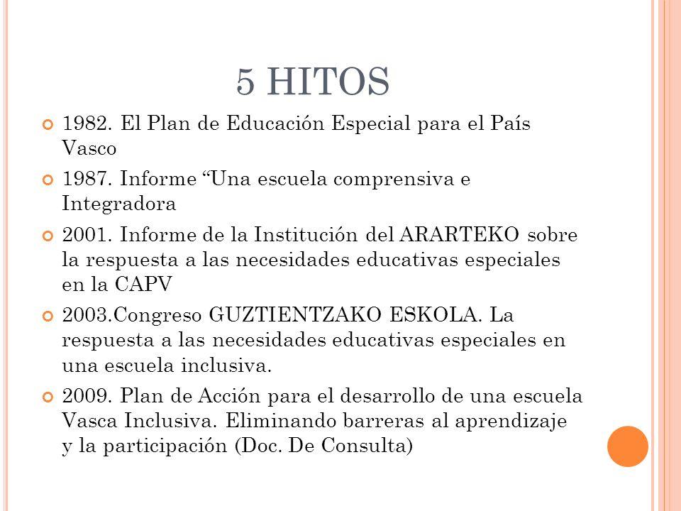 5 HITOS 1982. El Plan de Educación Especial para el País Vasco