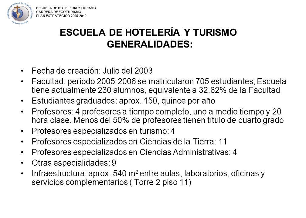 ESCUELA DE HOTELERÍA Y TURISMO GENERALIDADES: