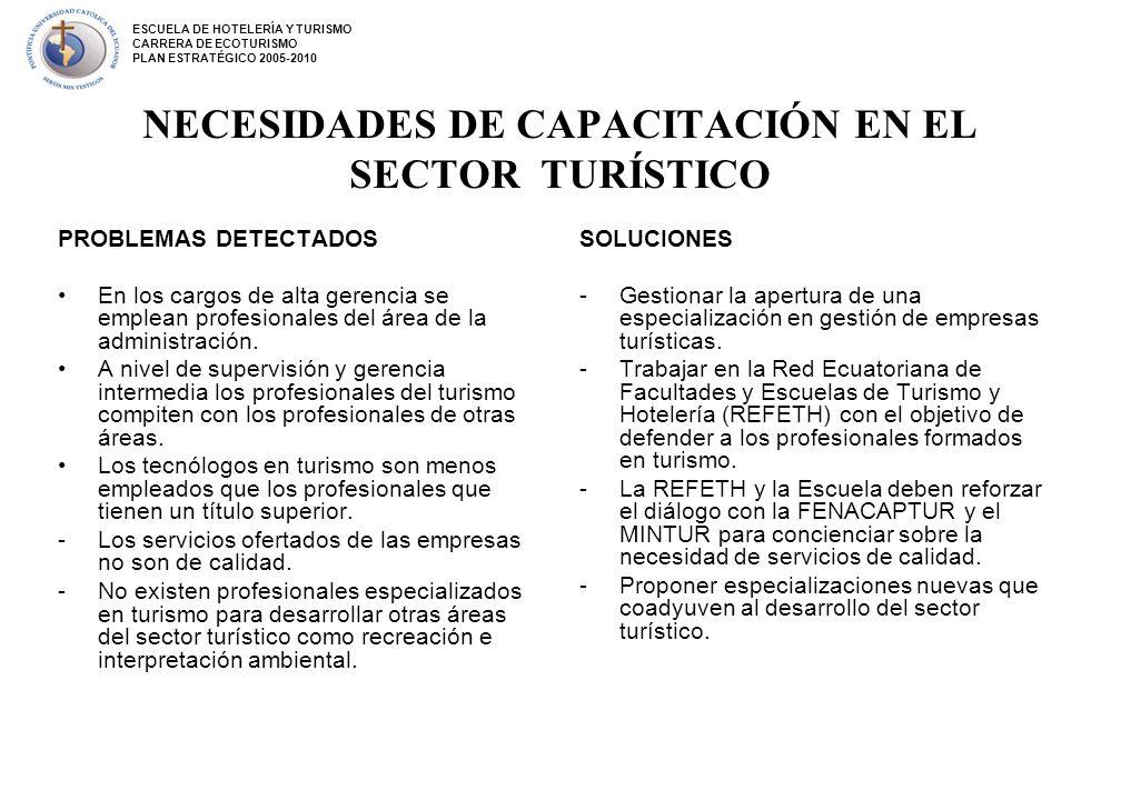 NECESIDADES DE CAPACITACIÓN EN EL SECTOR TURÍSTICO