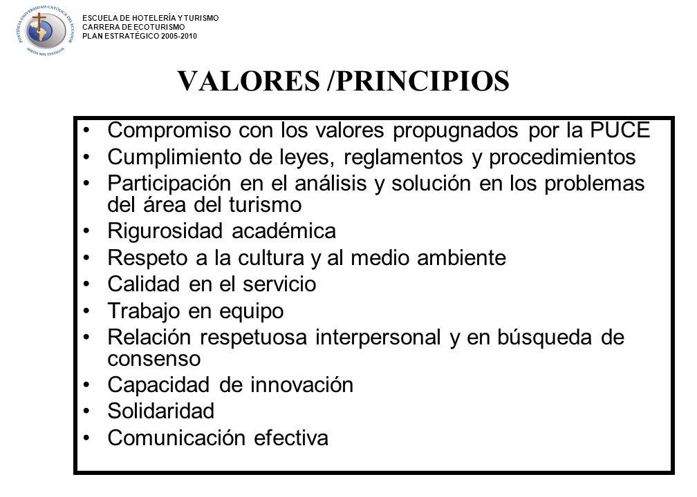 VALORES /PRINCIPIOS Compromiso con los valores propugnados por la PUCE