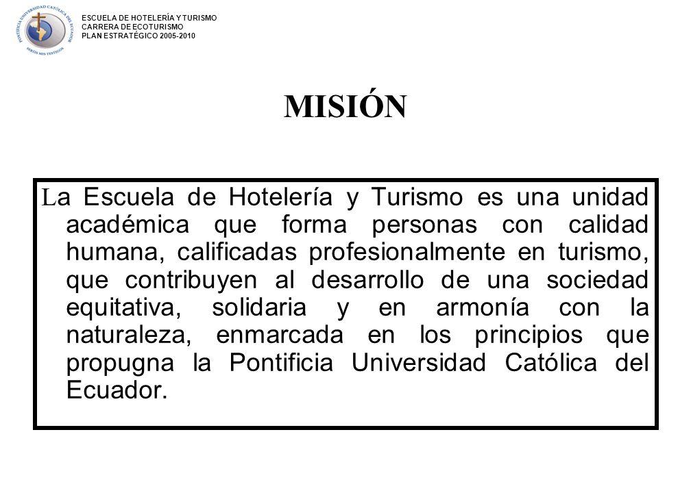 ESCUELA DE HOTELERÍA Y TURISMO
