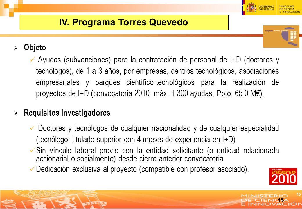 IV. Programa Torres Quevedo