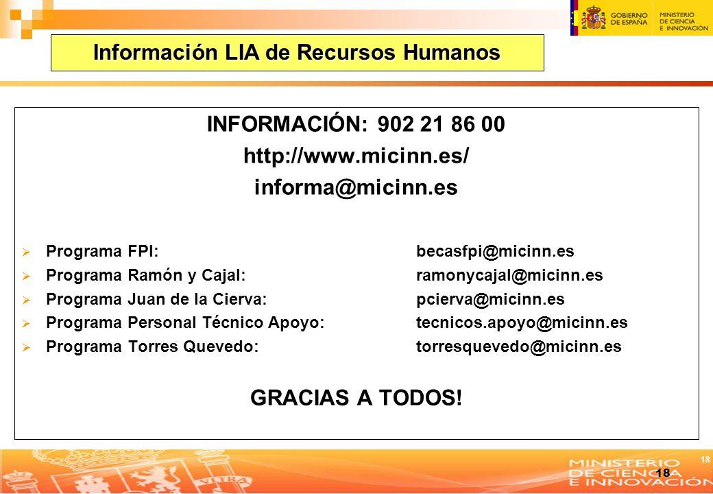 Información LIA de Recursos Humanos