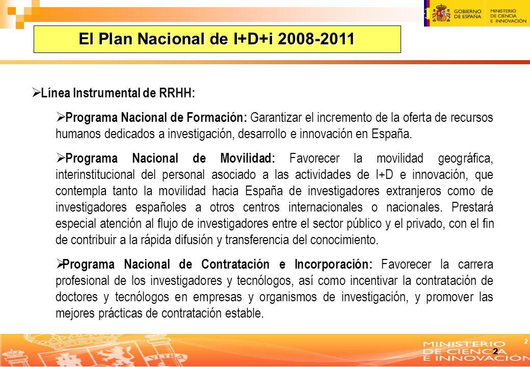 El Plan Nacional de I+D+i 2008-2011