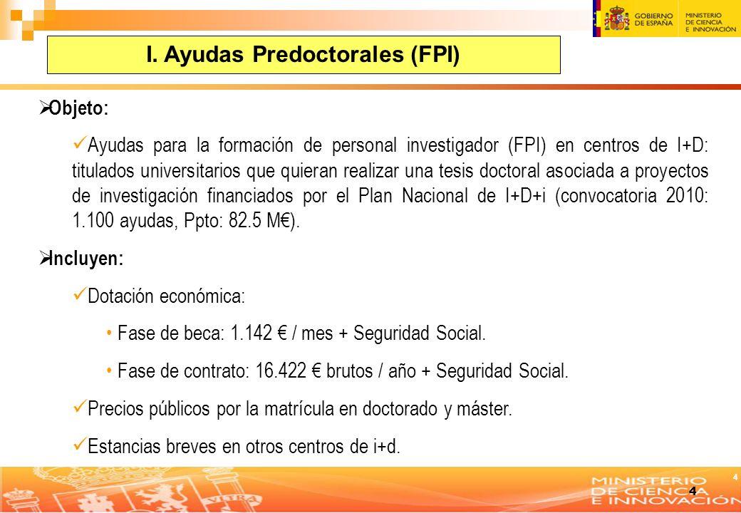 I. Ayudas Predoctorales (FPI)