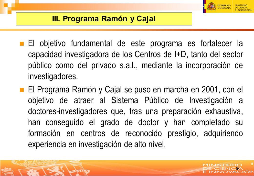 III. Programa Ramón y Cajal