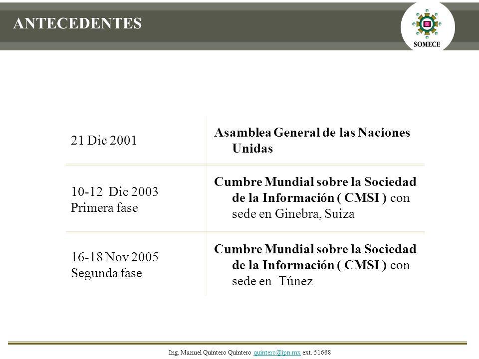 ANTECEDENTES Asamblea General de las Naciones Unidas 21 Dic 2001
