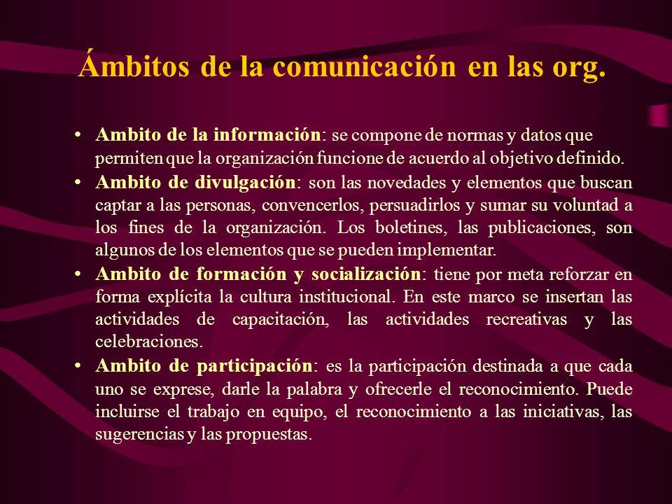 Ámbitos de la comunicación en las org.