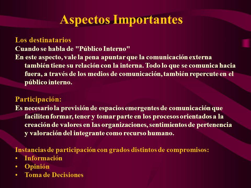 Aspectos Importantes Los destinatarios Participación: