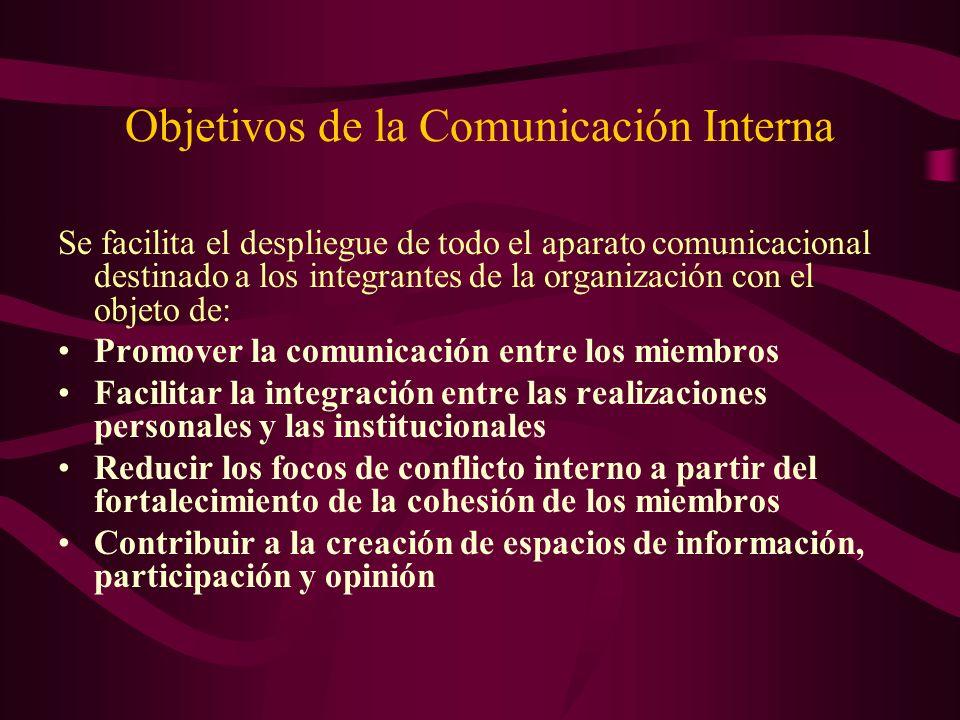 Objetivos de la Comunicación Interna