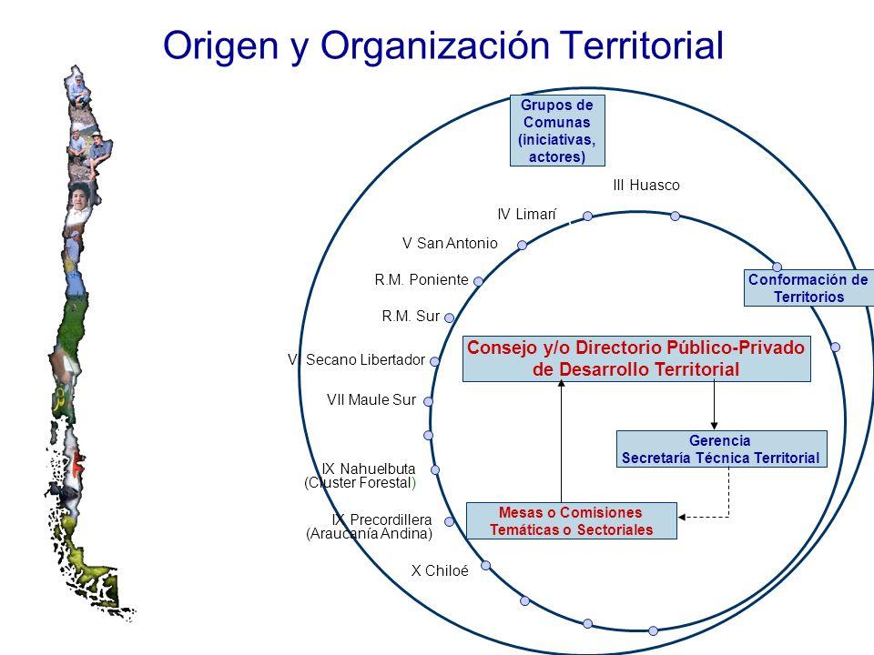 Origen y Organización Territorial