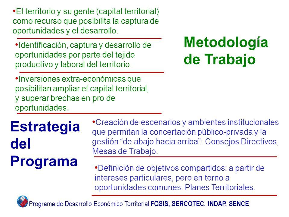 Metodología de Trabajo Estrategia del Programa