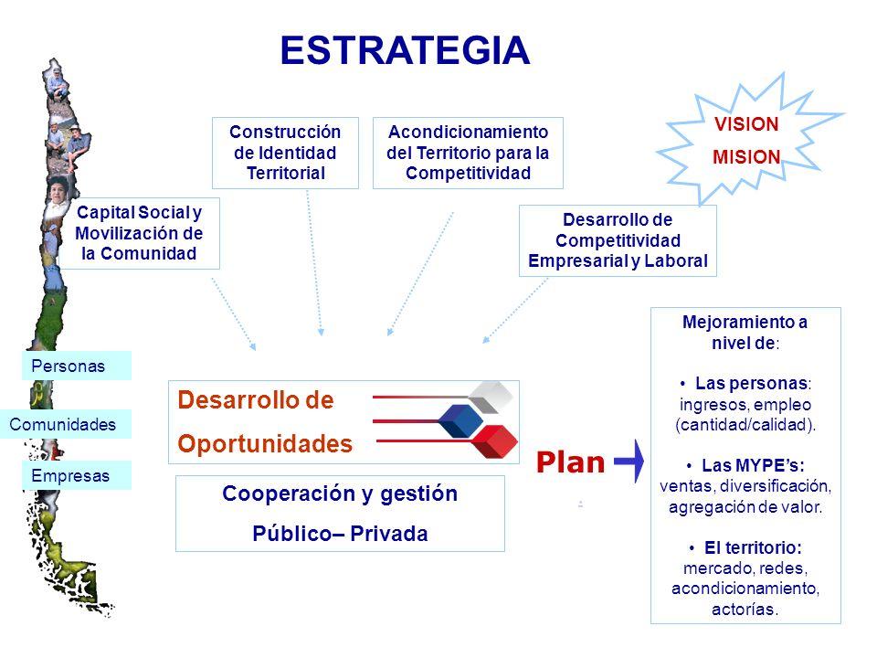 ESTRATEGIA Plan Desarrollo de Oportunidades Cooperación y gestión