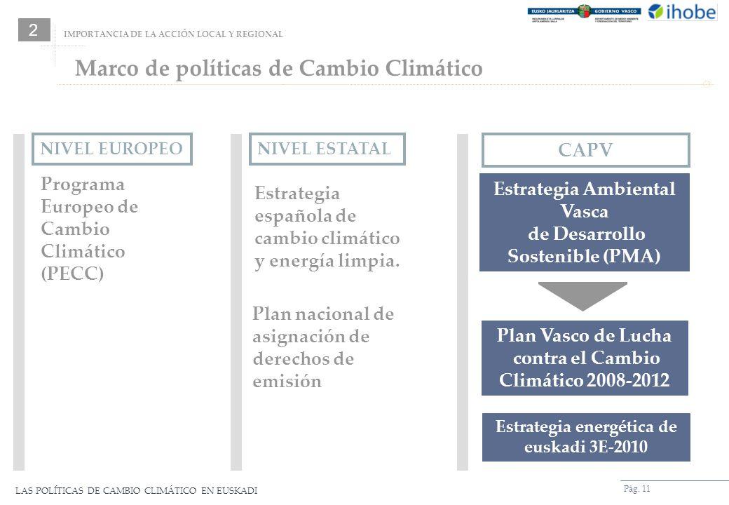 Marco de políticas de Cambio Climático