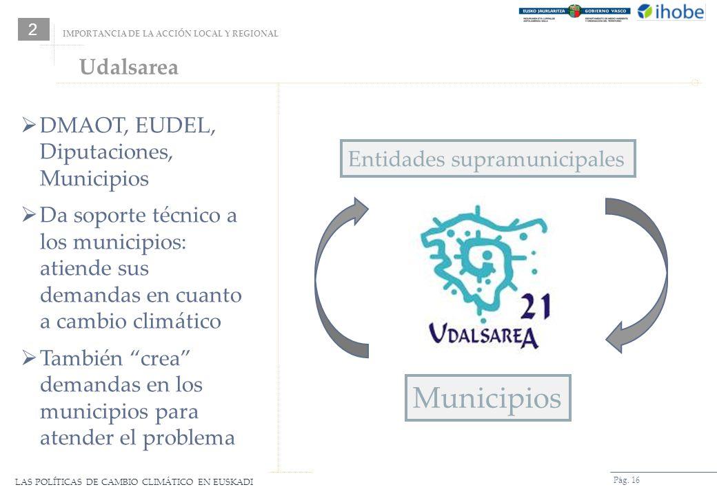 Municipios Udalsarea DMAOT, EUDEL, Diputaciones, Municipios