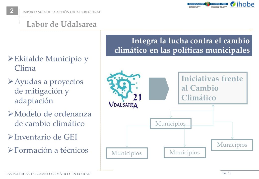 Ekitalde Municipio y Clima