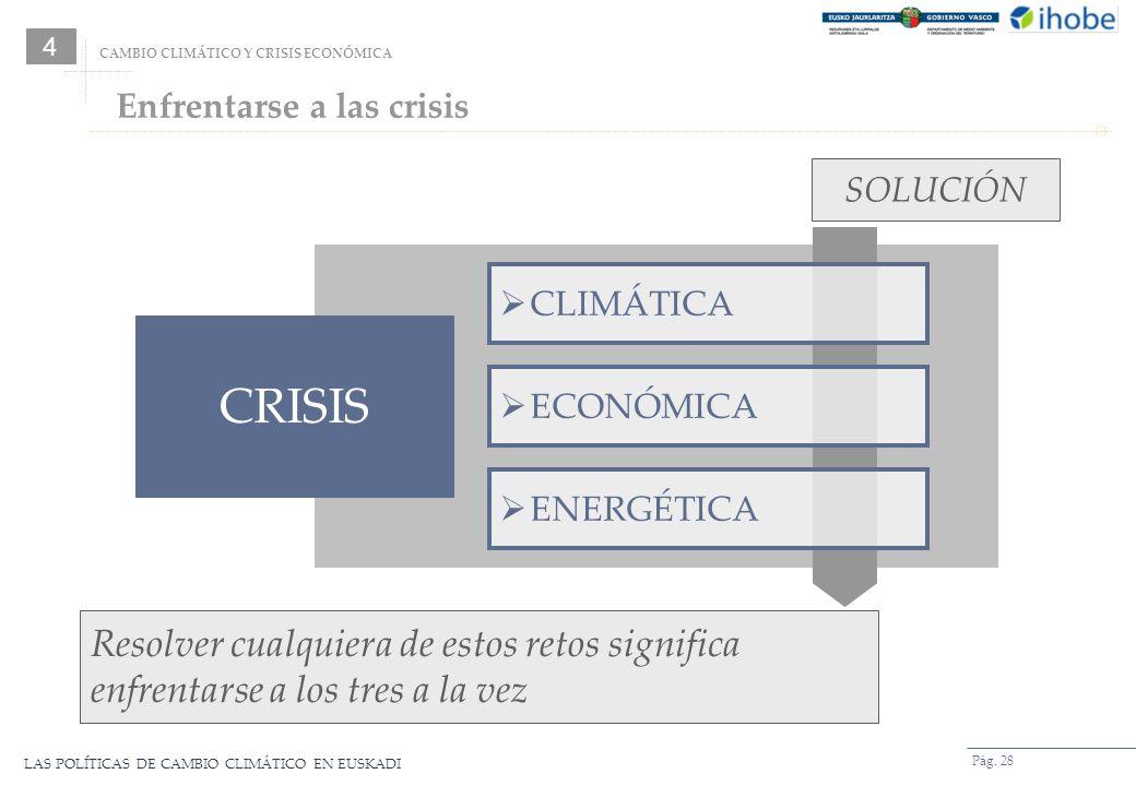 4 CAMBIO CLIMÁTICO Y CRISIS ECONÓMICA. Enfrentarse a las crisis. SOLUCIÓN. CLIMÁTICA. CRISIS. ECONÓMICA.
