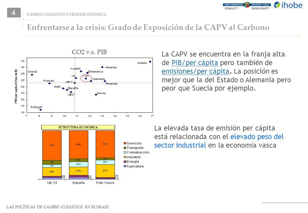 Enfrentarse a la crisis: Grado de Exposición de la CAPV al Carbono