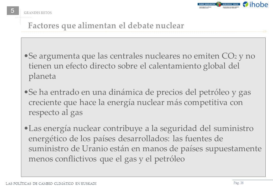 Factores que alimentan el debate nuclear